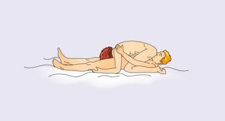 69er position