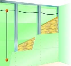 leitungsf hrung beim trockenausbau mit gipsplatten ellviva. Black Bedroom Furniture Sets. Home Design Ideas