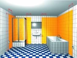 Schutzbereich Bad sicherheit im bad ellviva