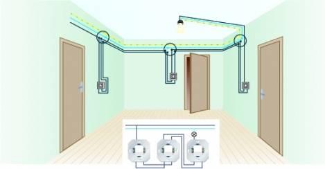 wechselschaltung und kreuzschaltung ellviva. Black Bedroom Furniture Sets. Home Design Ideas